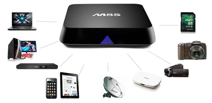 Совместимость с множеством устройств - M8S 4K TV Android Box