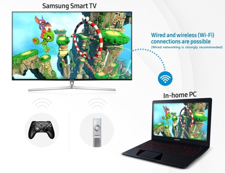 Steam Link официально выпущен на Samsung Smart TV
